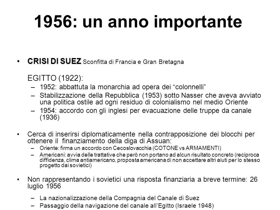 1956: un anno importanteCRISI DI SUEZ Sconfitta di Francia e Gran Bretagna. EGITTO (1922): 1952: abbattuta la monarchia ad opera dei colonnelli