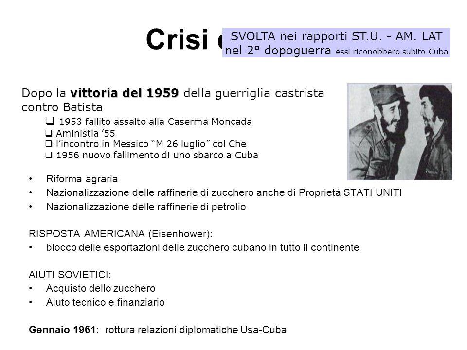 Crisi di Cuba SVOLTA nei rapporti ST.U. - AM. LAT