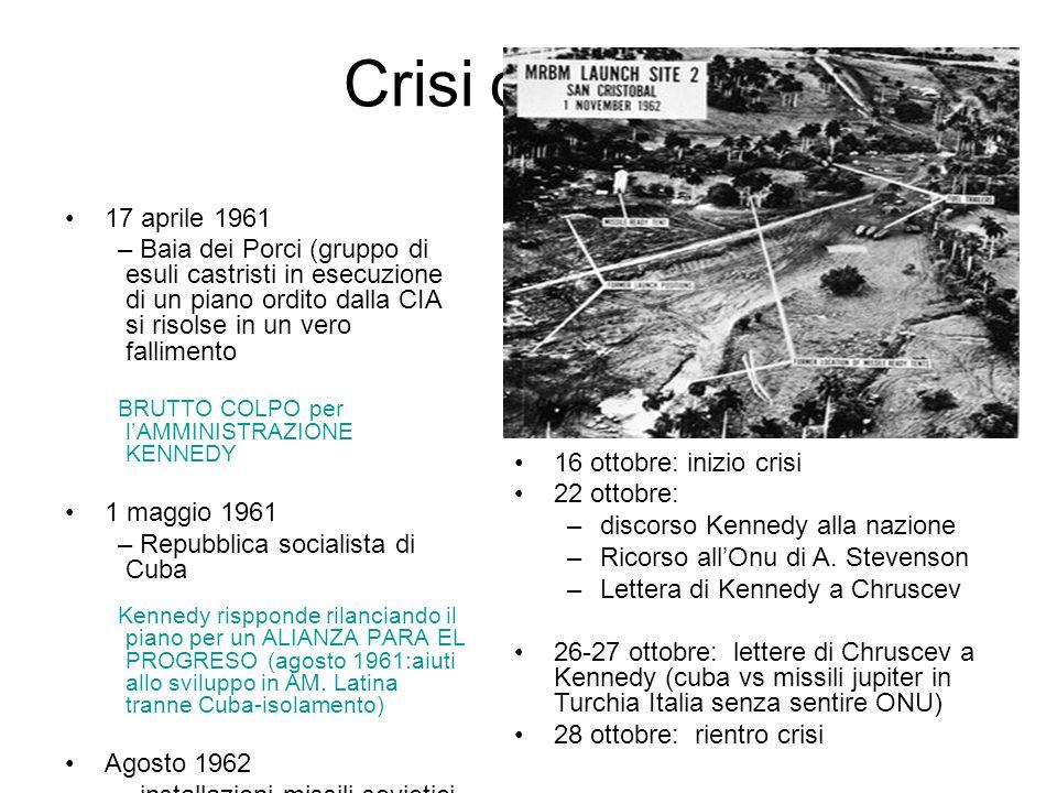 Crisi di Cuba 17 aprile 1961. Baia dei Porci (gruppo di esuli castristi in esecuzione di un piano ordito dalla CIA si risolse in un vero fallimento.