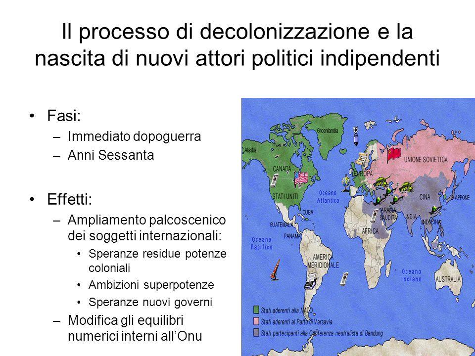 Il processo di decolonizzazione e la nascita di nuovi attori politici indipendenti
