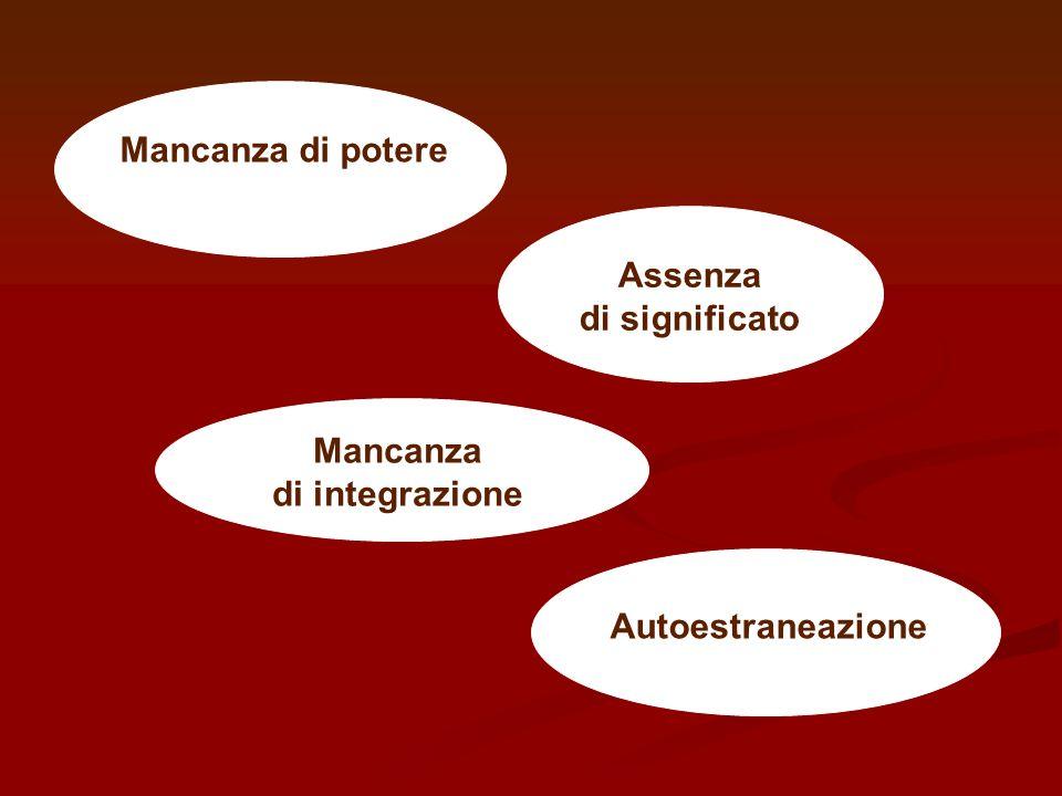 Mancanza di potere Assenza di significato Mancanza di integrazione Autoestraneazione