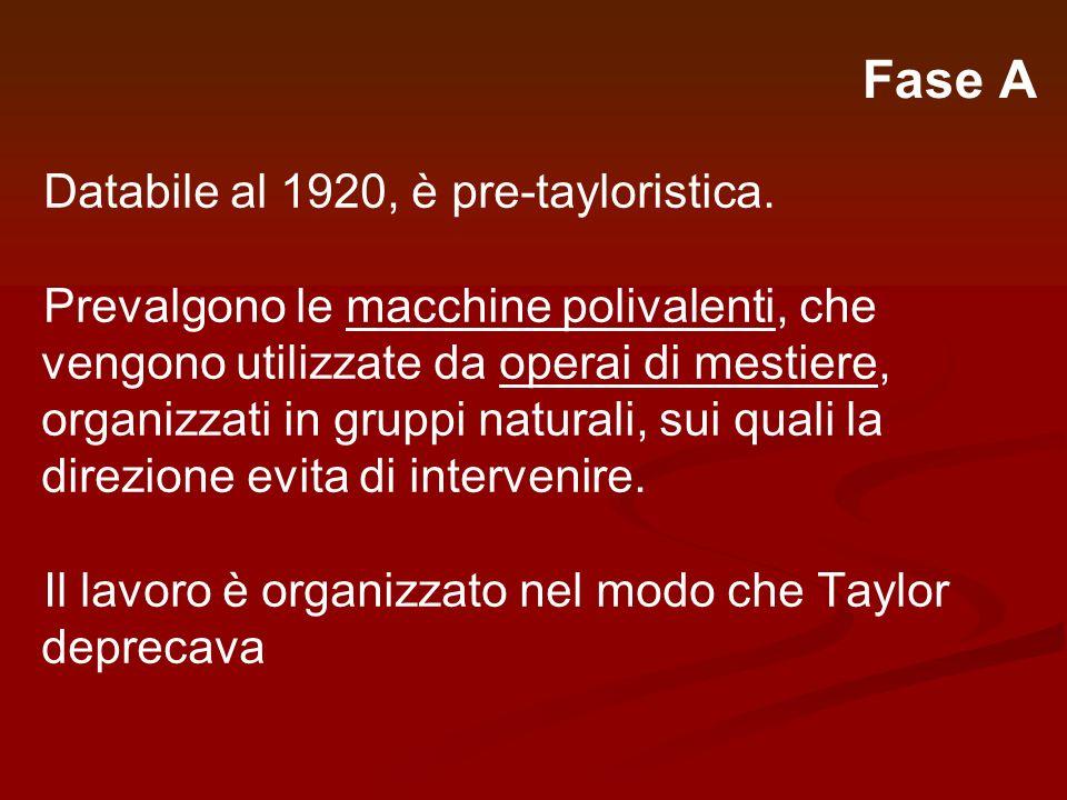 Fase A Databile al 1920, è pre-tayloristica.