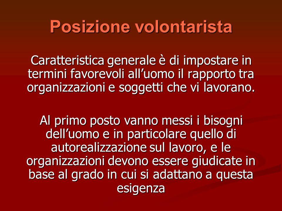 Posizione volontarista