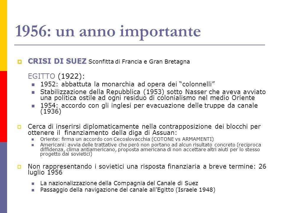 1956: un anno importante CRISI DI SUEZ Sconfitta di Francia e Gran Bretagna. EGITTO (1922): 1952: abbattuta la monarchia ad opera dei colonnelli