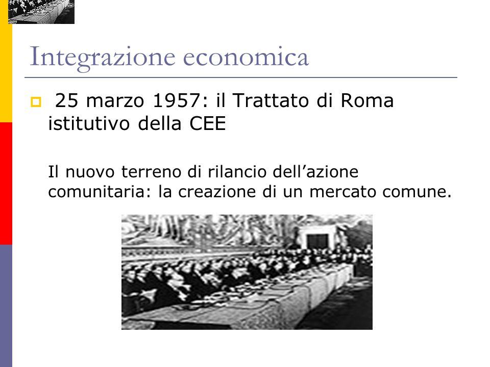Integrazione economica