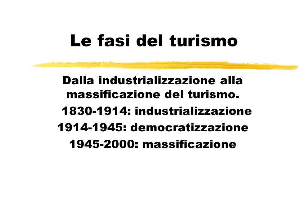 Le fasi del turismo Dalla industrializzazione alla massificazione del turismo. 1830-1914: industrializzazione.