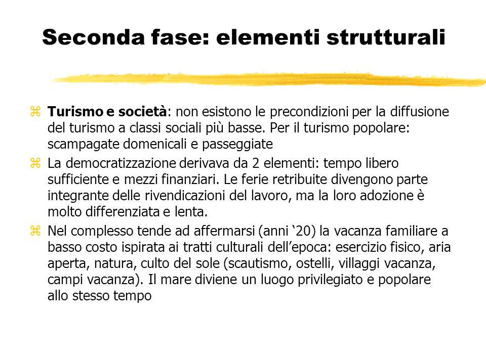 Seconda fase: elementi strutturali