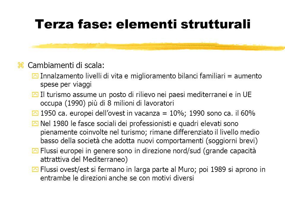 Terza fase: elementi strutturali