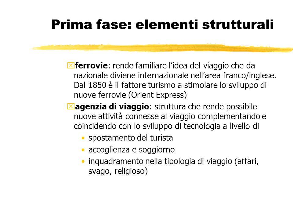 Prima fase: elementi strutturali