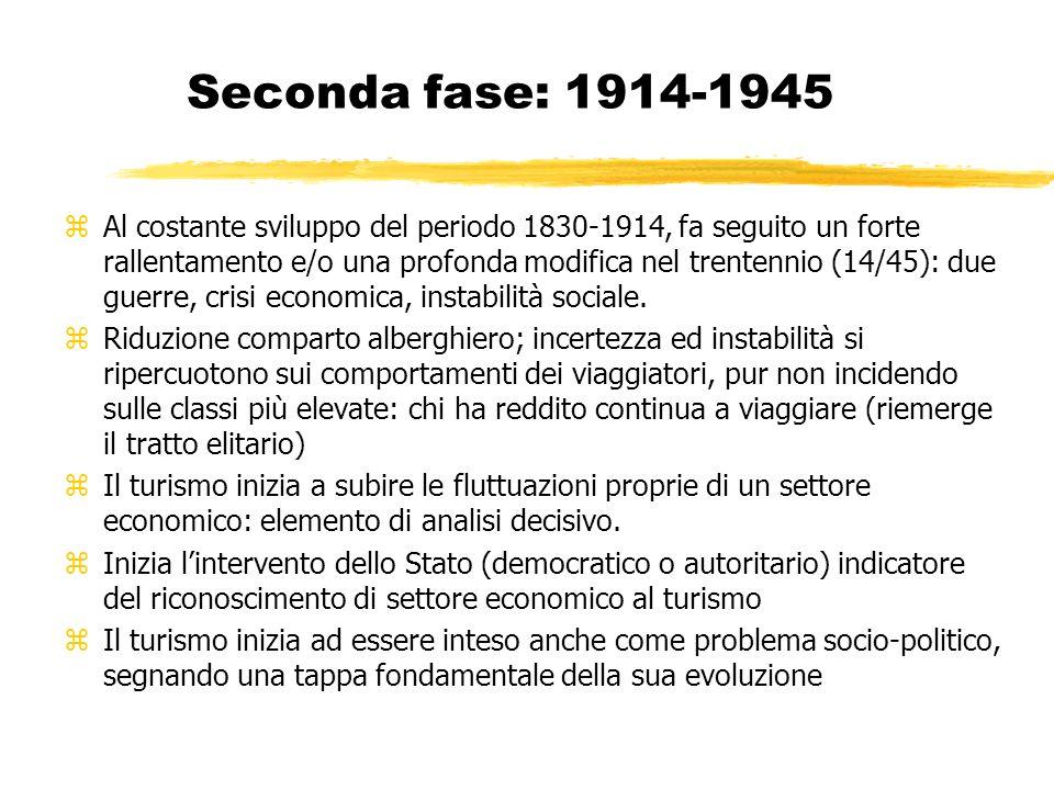 Seconda fase: 1914-1945