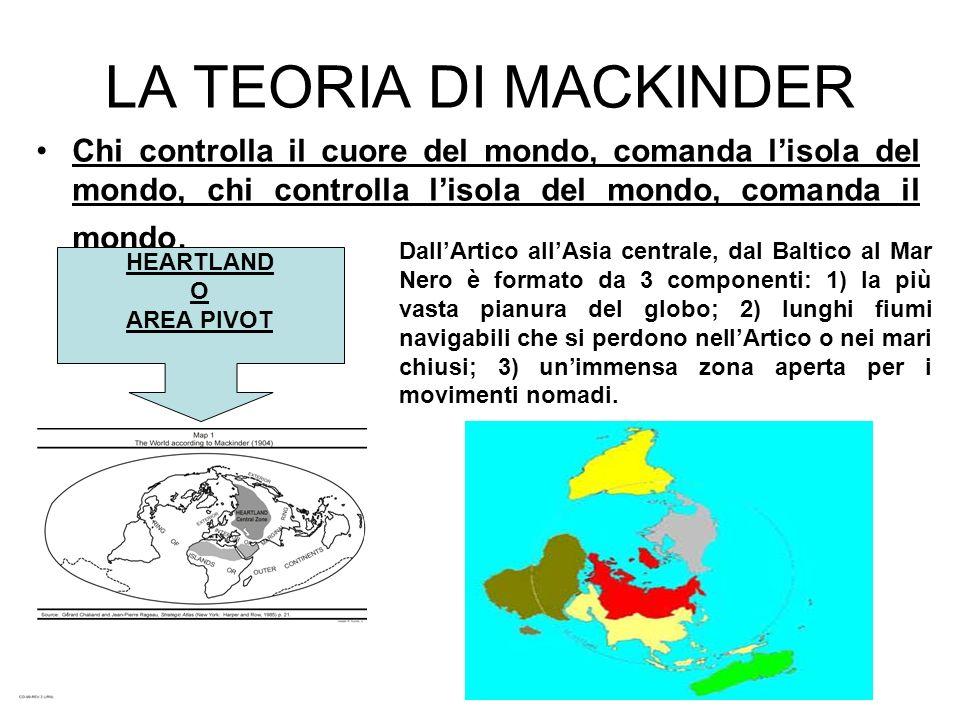 LA TEORIA DI MACKINDER Chi controlla il cuore del mondo, comanda l'isola del mondo, chi controlla l'isola del mondo, comanda il mondo.