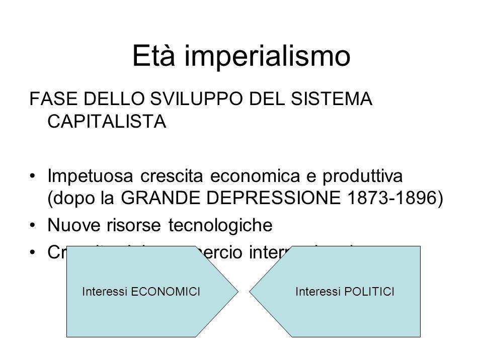 Età imperialismo FASE DELLO SVILUPPO DEL SISTEMA CAPITALISTA