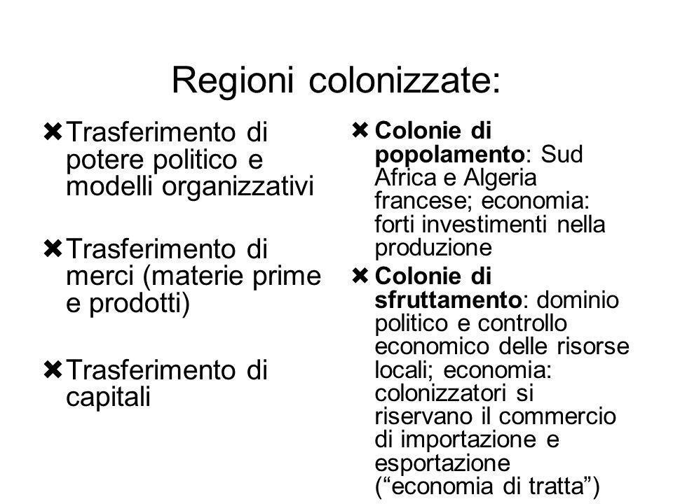 Regioni colonizzate: Trasferimento di potere politico e modelli organizzativi. Trasferimento di merci (materie prime e prodotti)