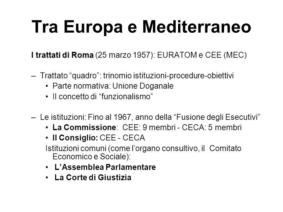 Tra Europa e Mediterraneo