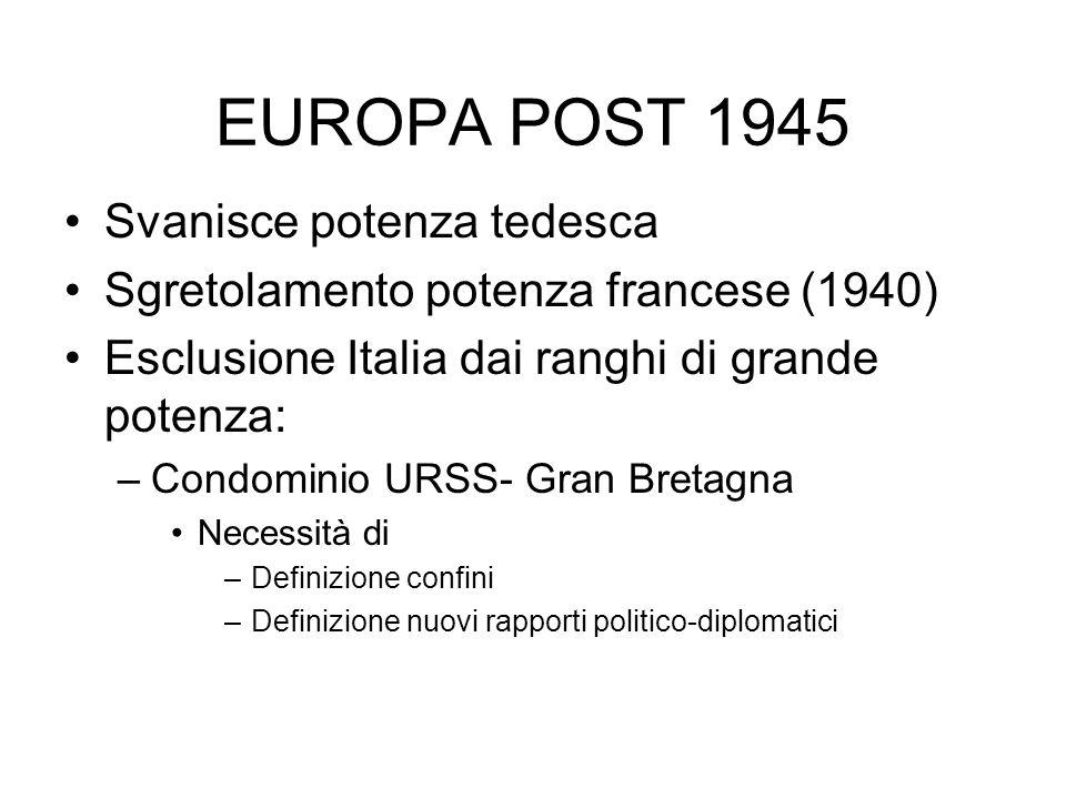EUROPA POST 1945 Svanisce potenza tedesca