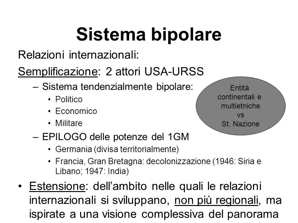 Sistema bipolare Relazioni internazionali: