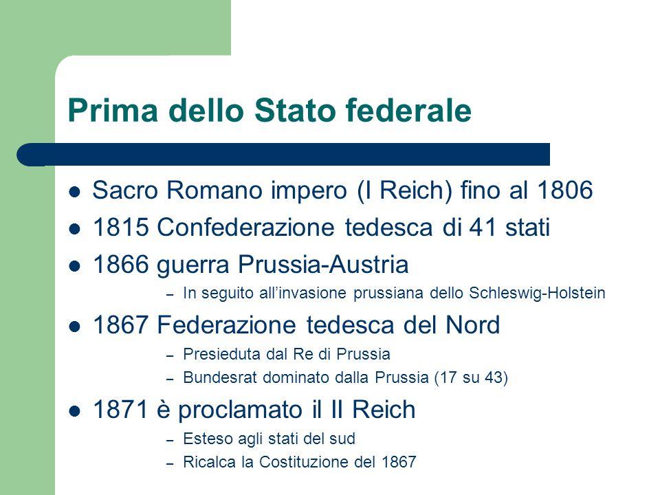 Prima dello Stato federale