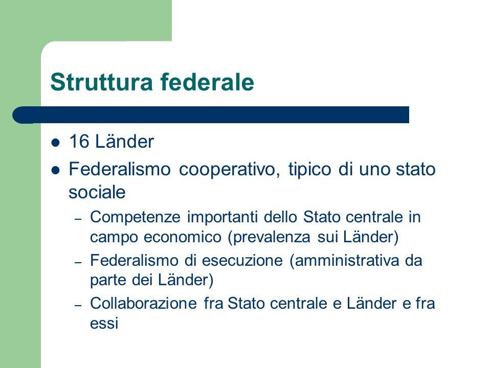 Struttura federale 16 Länder
