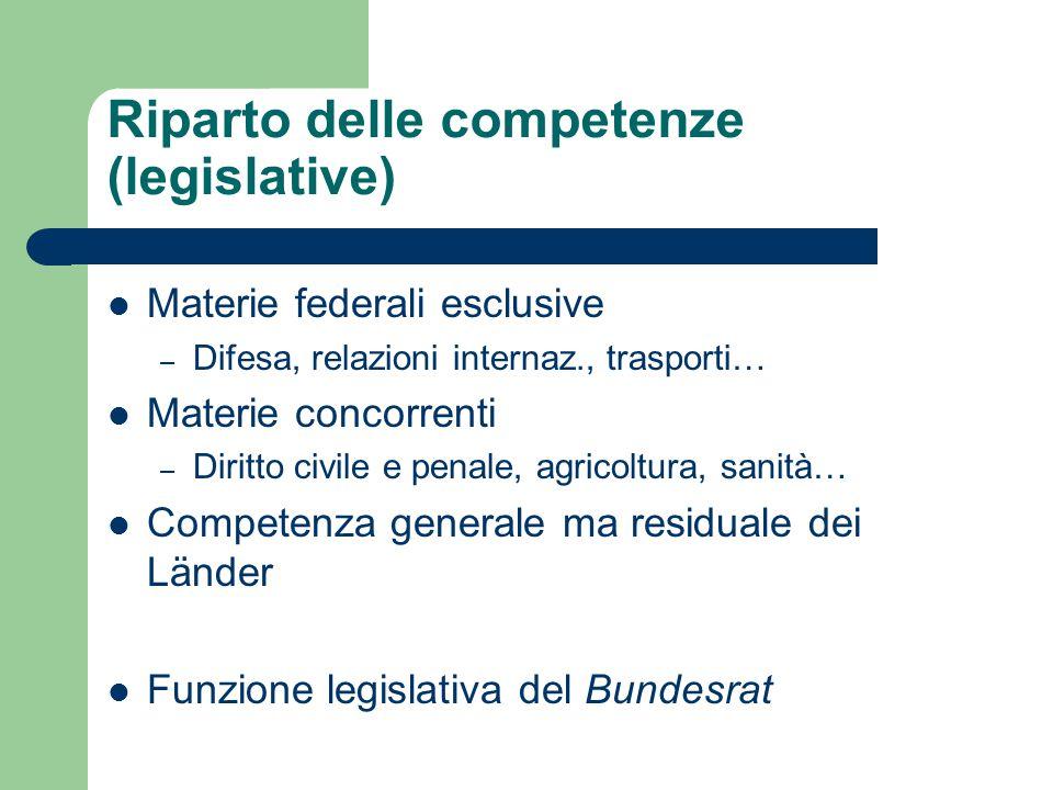 Riparto delle competenze (legislative)