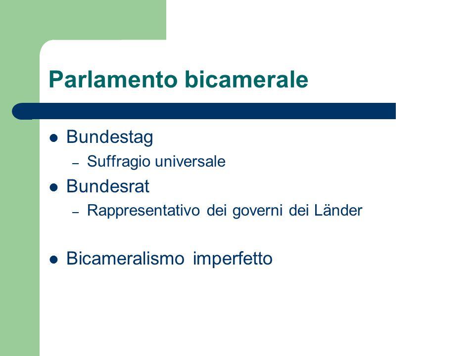 Parlamento bicamerale