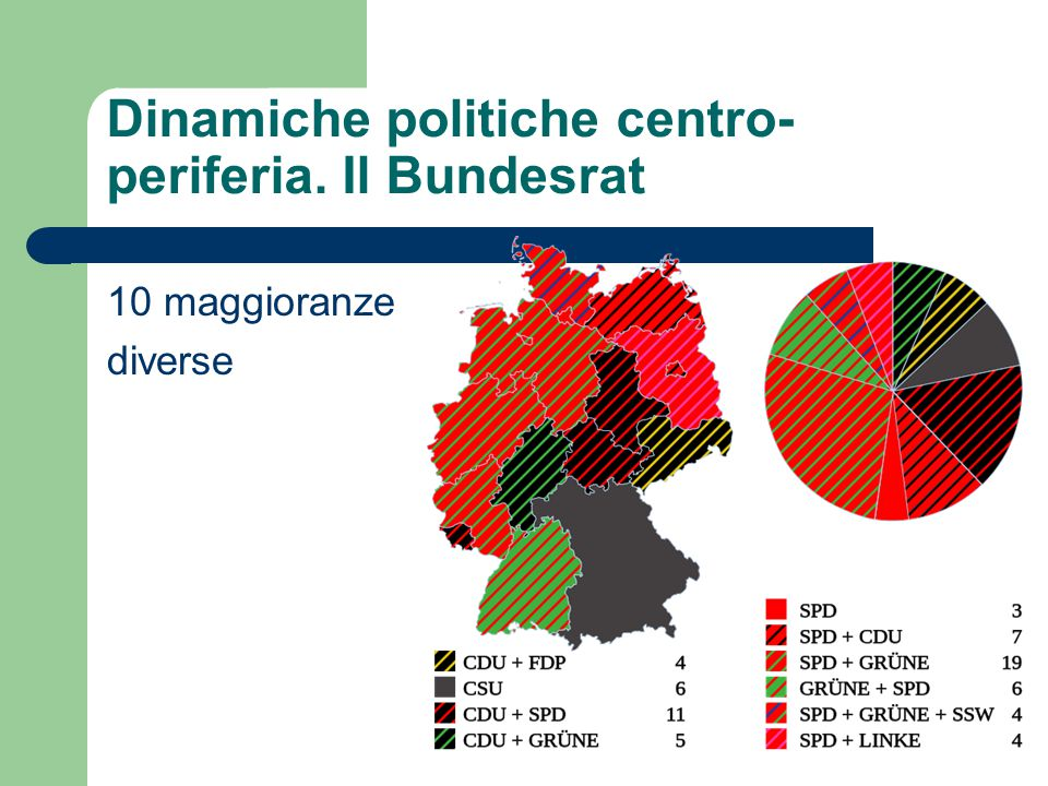 Dinamiche politiche centro-periferia. Il Bundesrat