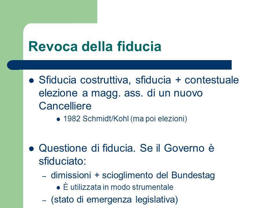 Revoca della fiducia Sfiducia costruttiva, sfiducia + contestuale elezione a magg. ass. di un nuovo Cancelliere.