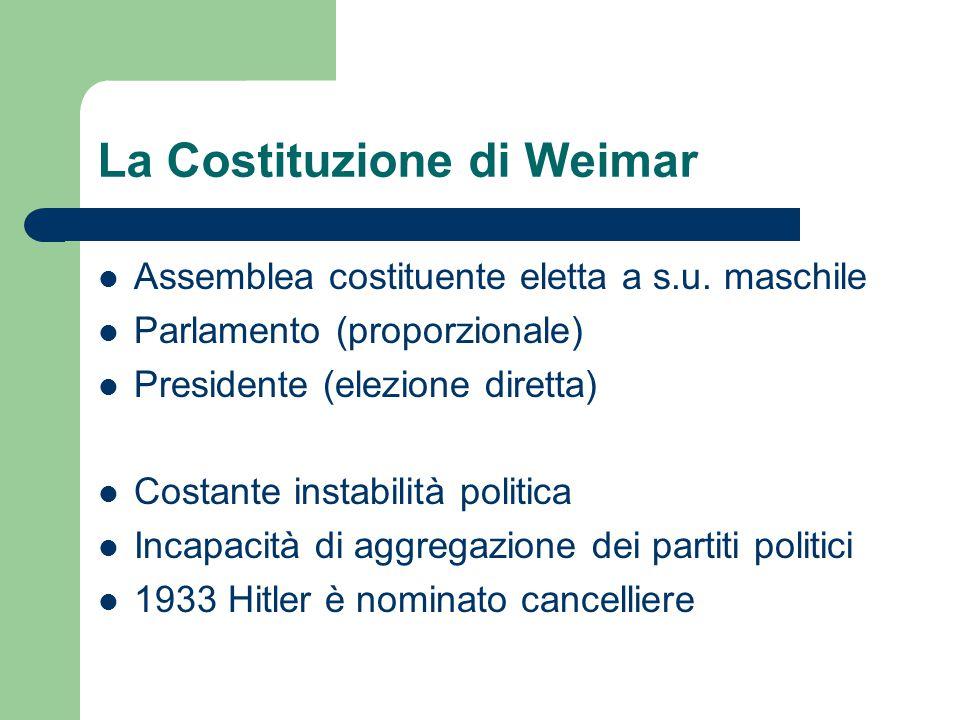 La Costituzione di Weimar