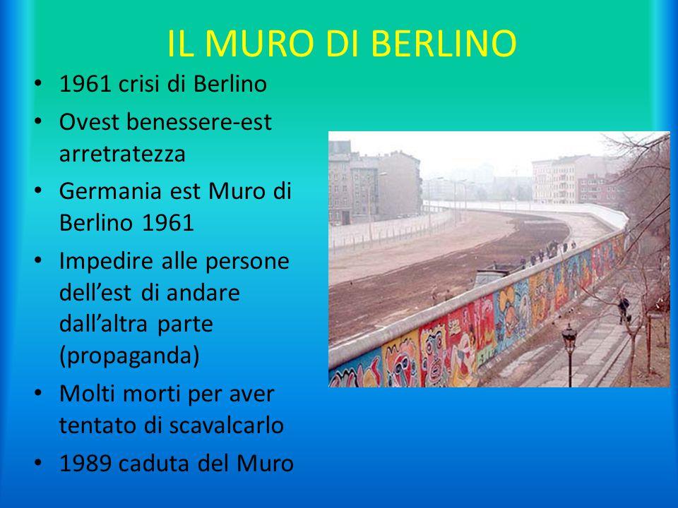 IL MURO DI BERLINO 1961 crisi di Berlino