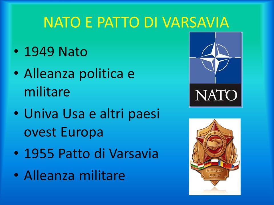 NATO E PATTO DI VARSAVIA