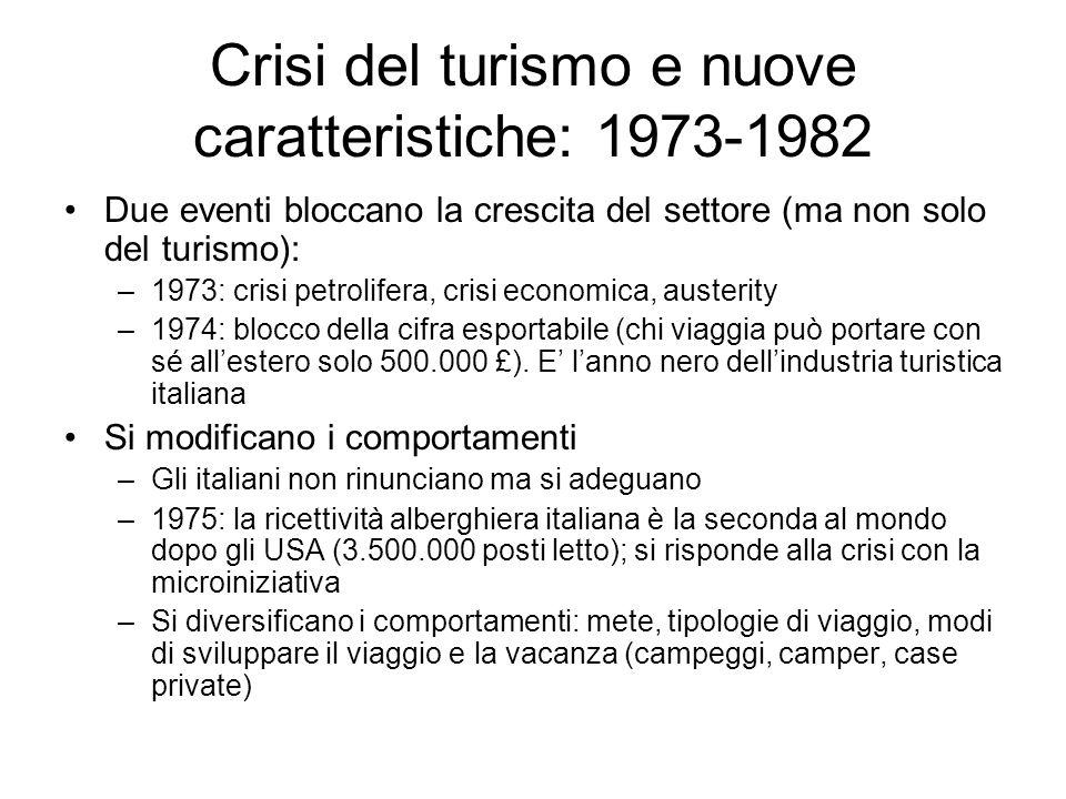 Crisi del turismo e nuove caratteristiche: 1973-1982
