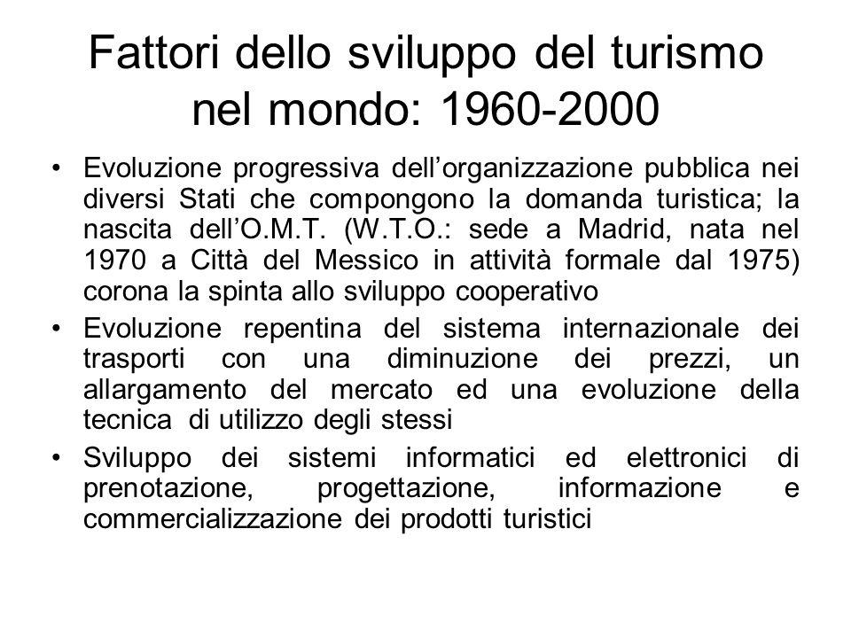 Fattori dello sviluppo del turismo nel mondo: 1960-2000