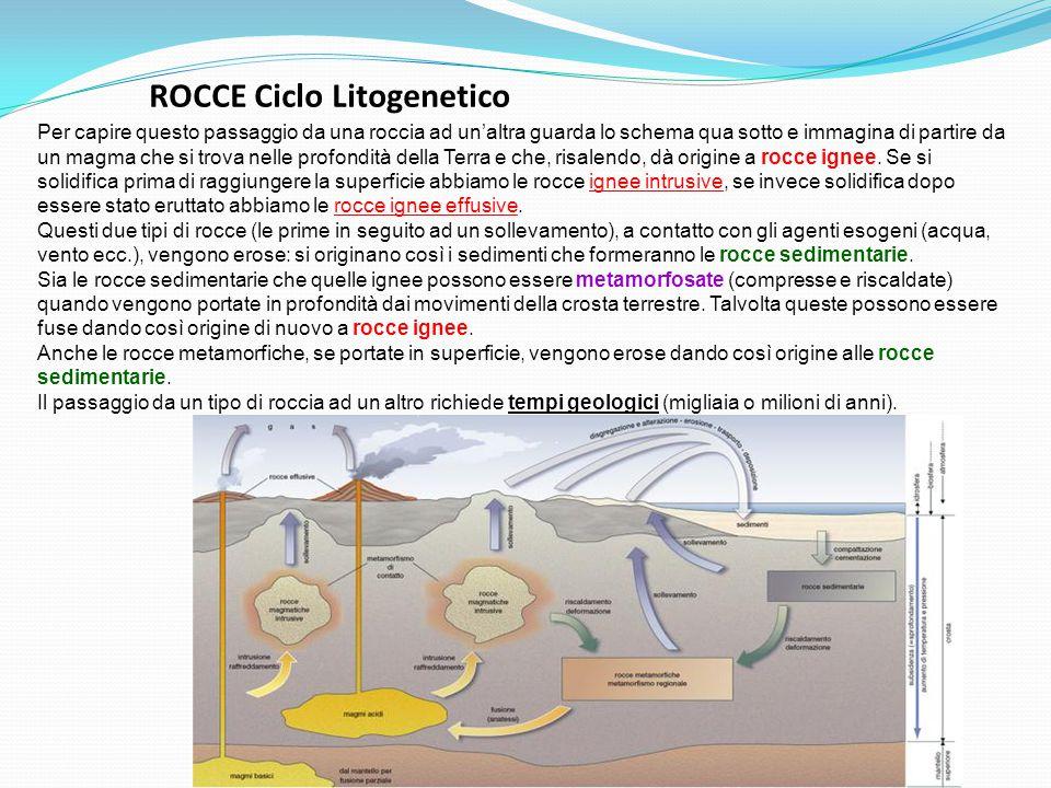 ROCCE Ciclo Litogenetico