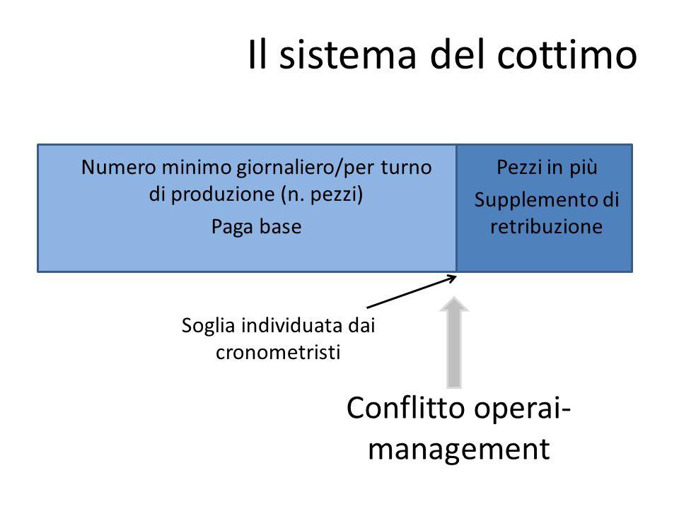 Il sistema del cottimo Conflitto operai-management