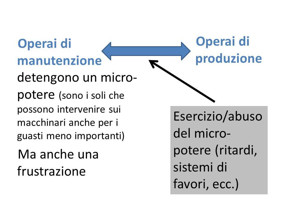 Operai di produzione