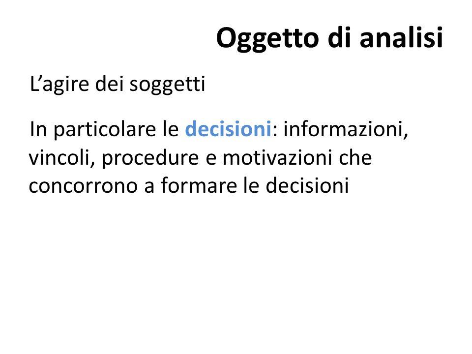 Oggetto di analisi