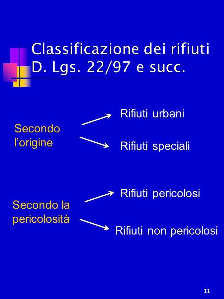 Classificazione dei rifiuti D. Lgs. 22/97 e succ.