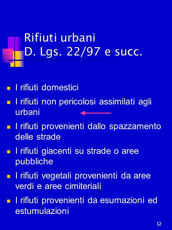 Rifiuti urbani D. Lgs. 22/97 e succ.