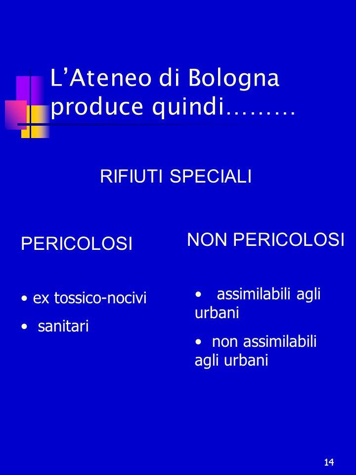 L'Ateneo di Bologna produce quindi………
