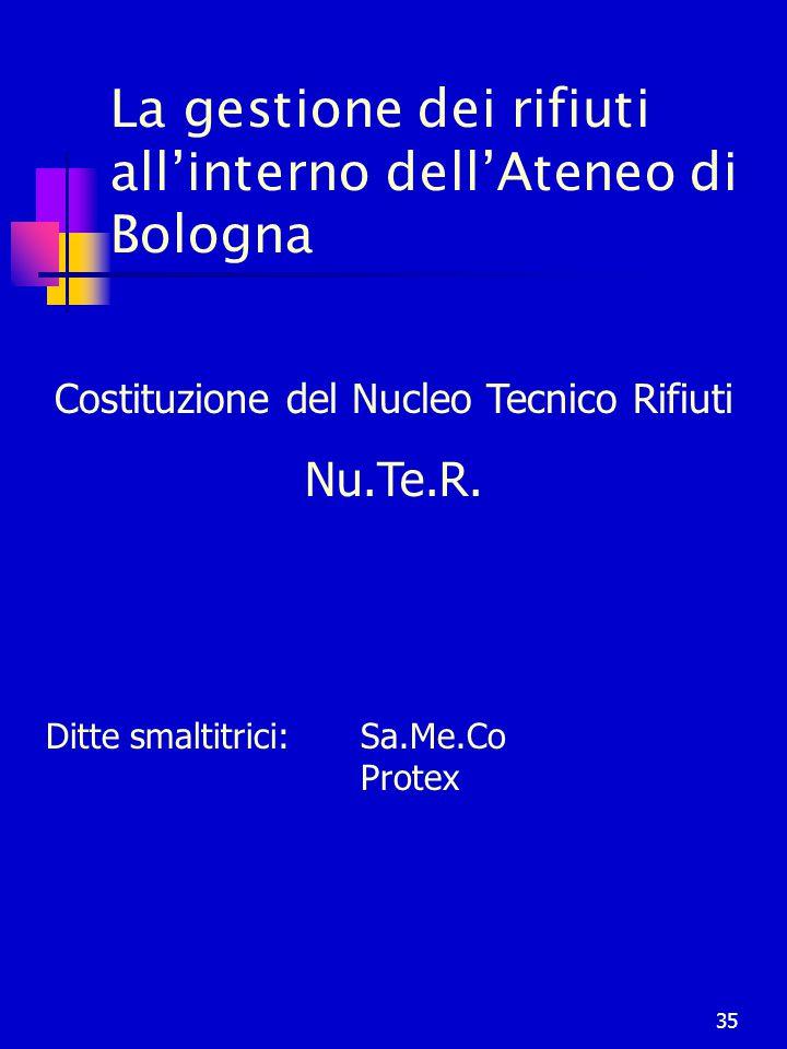 La gestione dei rifiuti all'interno dell'Ateneo di Bologna
