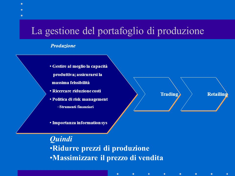 La gestione del portafoglio di produzione