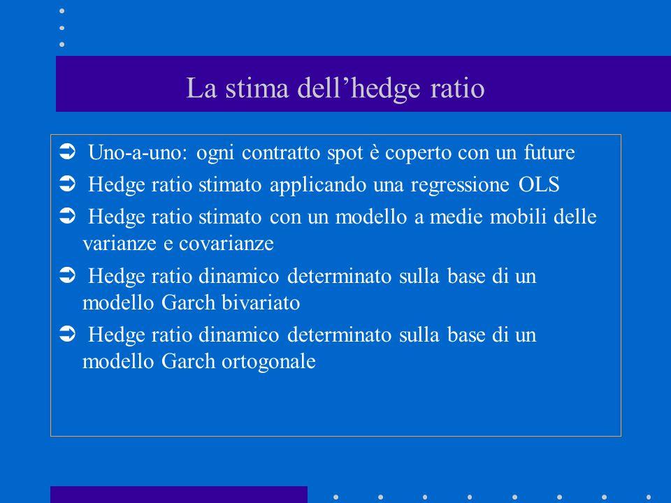 La stima dell'hedge ratio