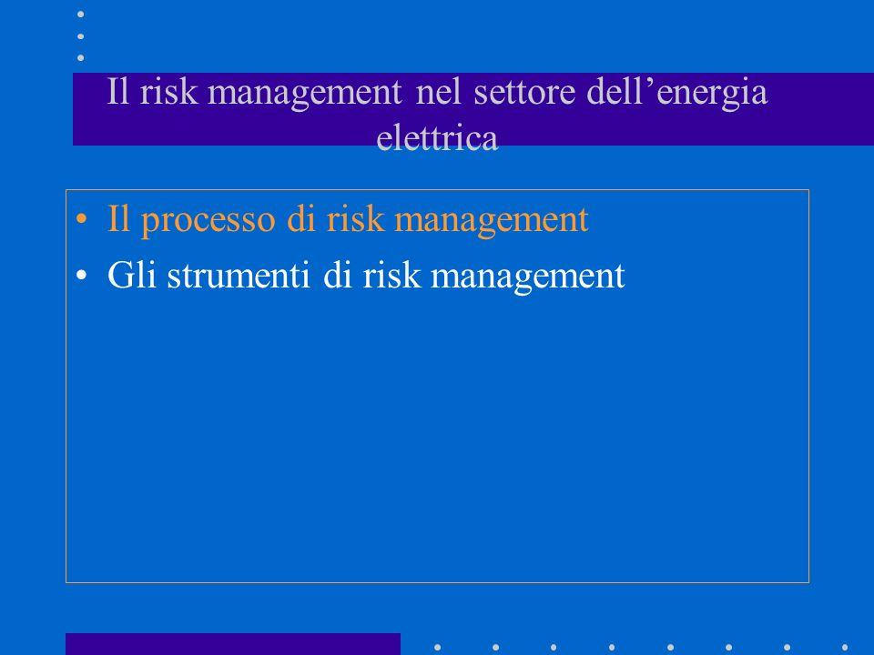 Il risk management nel settore dell'energia elettrica