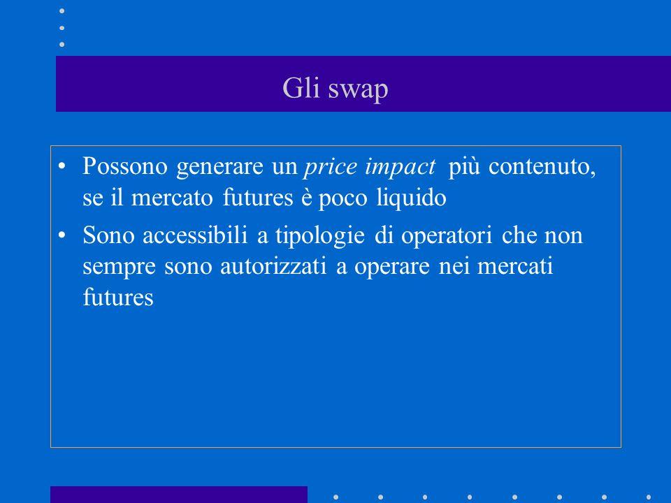 Gli swap Possono generare un price impact più contenuto, se il mercato futures è poco liquido.