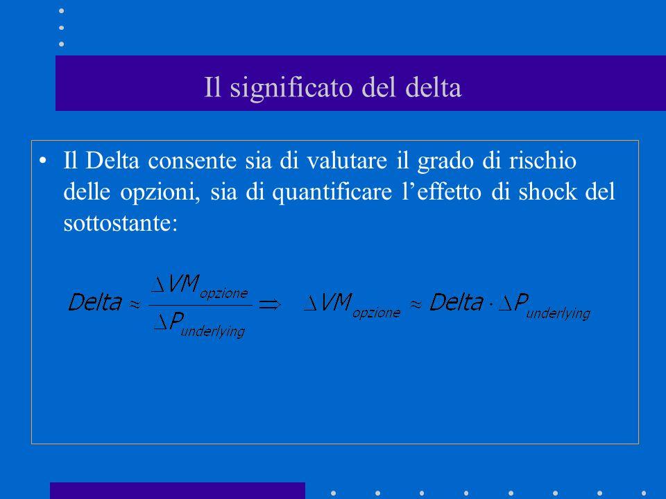 Il significato del delta