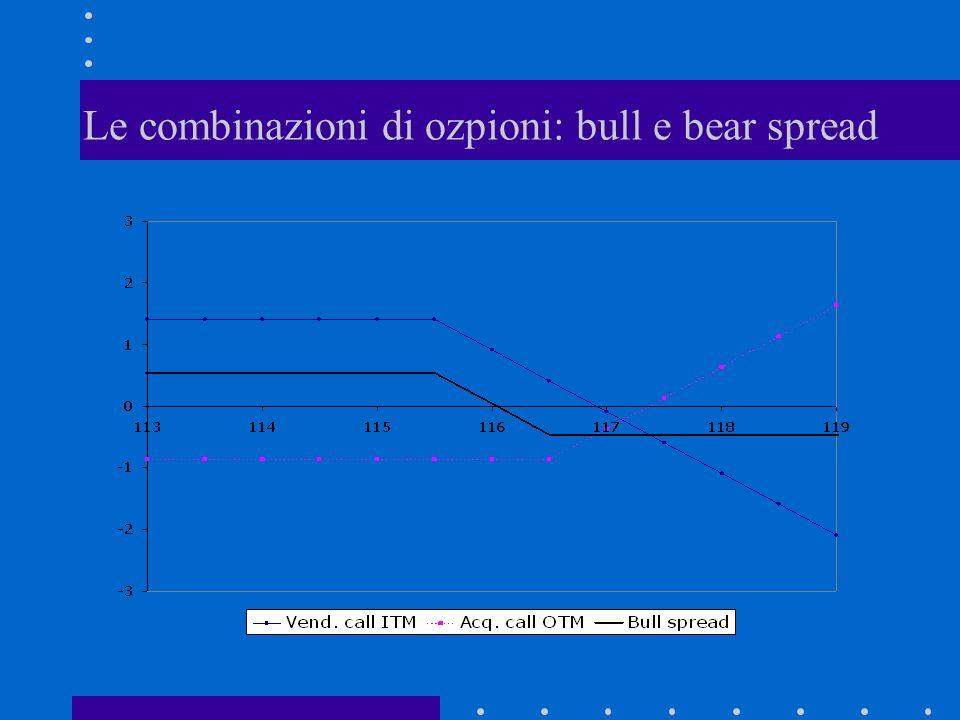 Le combinazioni di ozpioni: bull e bear spread