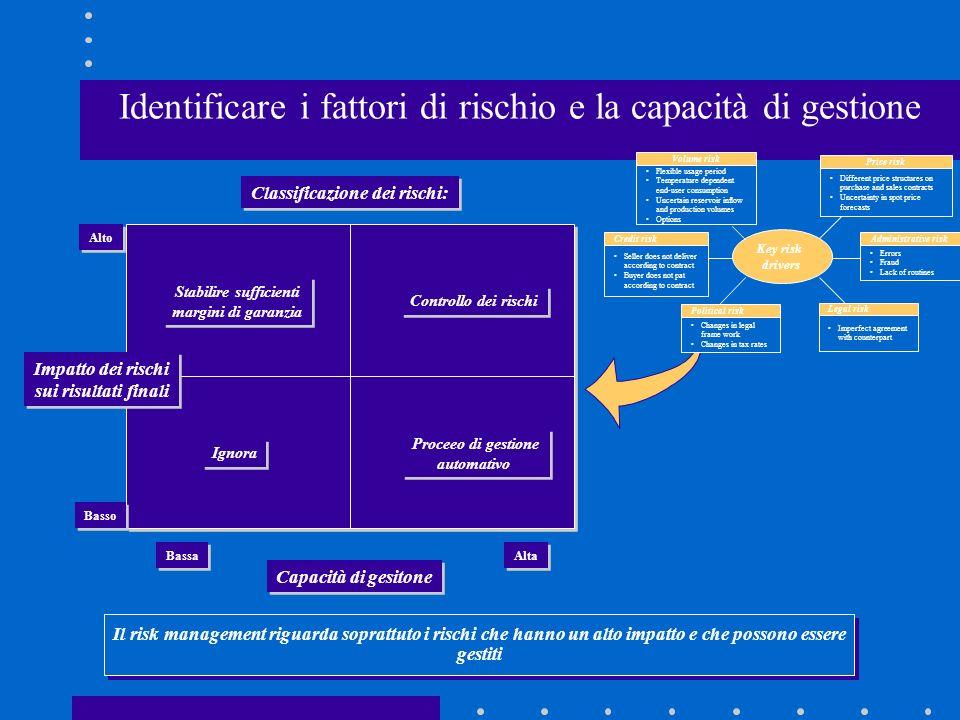 Identificare i fattori di rischio e la capacità di gestione