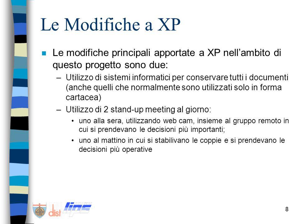 Le Modifiche a XPLe modifiche principali apportate a XP nell'ambito di questo progetto sono due: