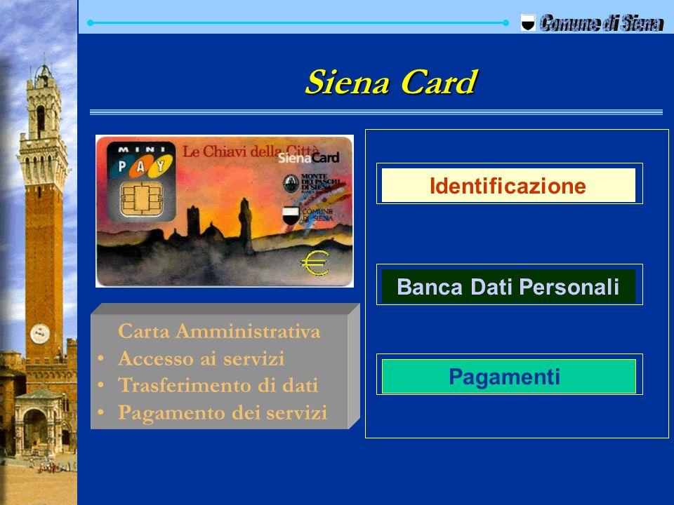 Siena Card Comune di Siena Identificazione Banca Dati Personali