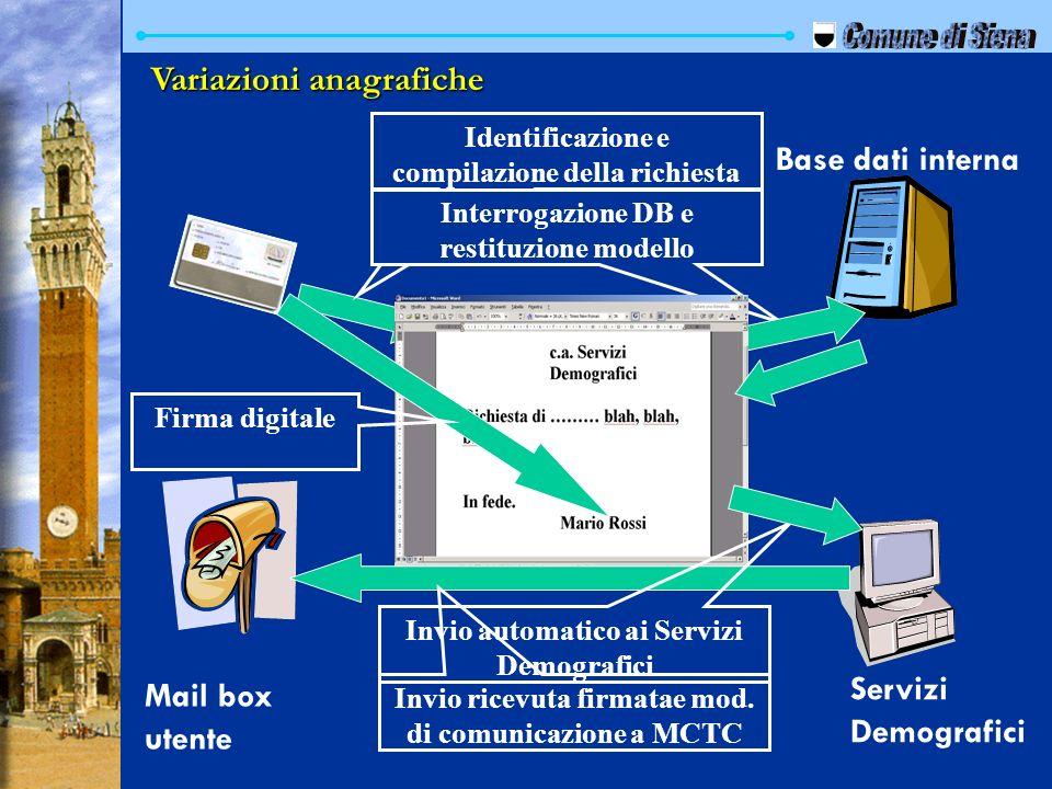 Comune di Siena Variazioni anagrafiche Base dati interna Servizi