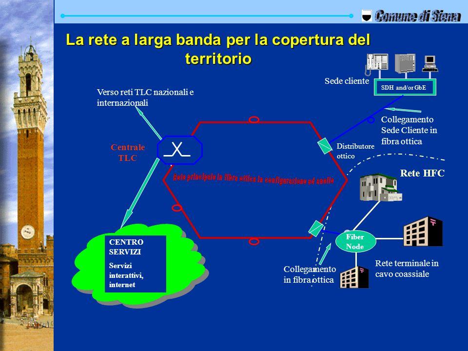 Comune di Siena La rete a larga banda per la copertura del territorio
